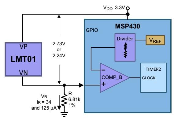 MSP430